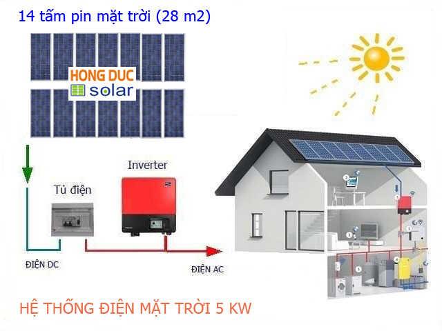 Hệ thống điện năng lượng mặt trời gia đình 5 Kw