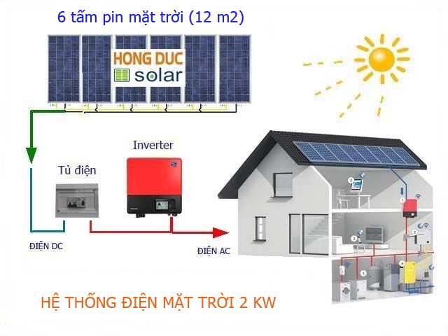 Hệ thống điện năng lượng mặt trời gia đình 2 kW