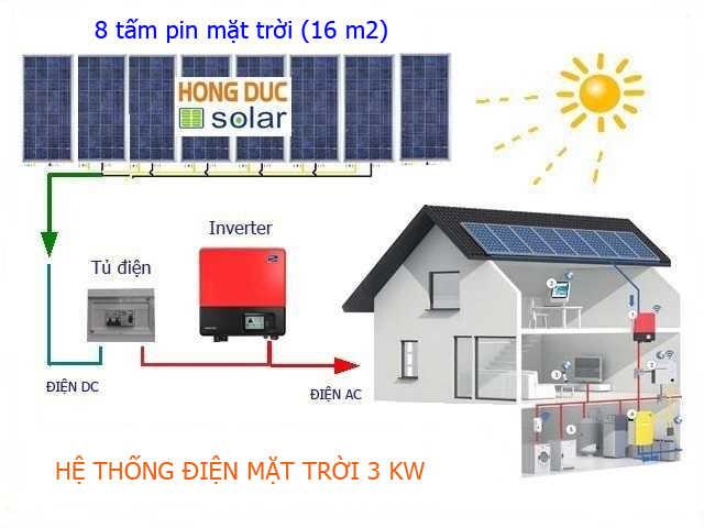 Hệ thống điện năng lượng mặt trời gia đình 3 kW